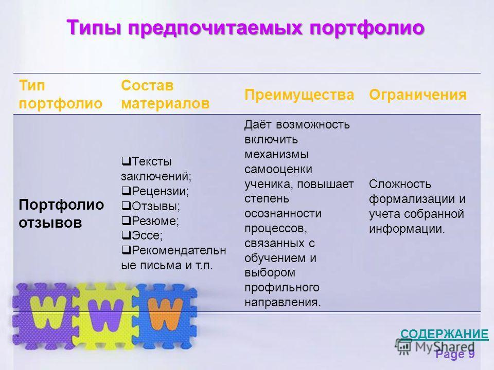 Page 9 Типы предпочитаемых портфолио СОДЕРЖАНИЕ