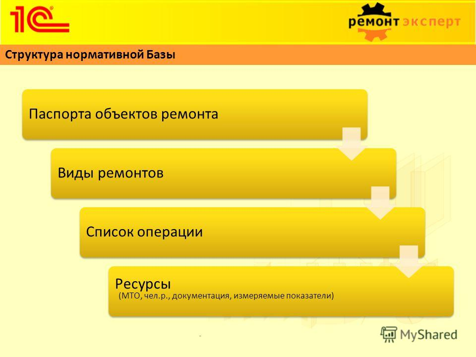 Структура нормативной Базы Паспорта объектов ремонтаВиды ремонтовСписок операции Ресурсы (МТО, чел.р., документация, измеряемые показатели)