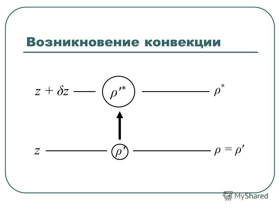 Возникновение конвекции ρ*ρ* ρ ρ * ρ = ρ z z + δz