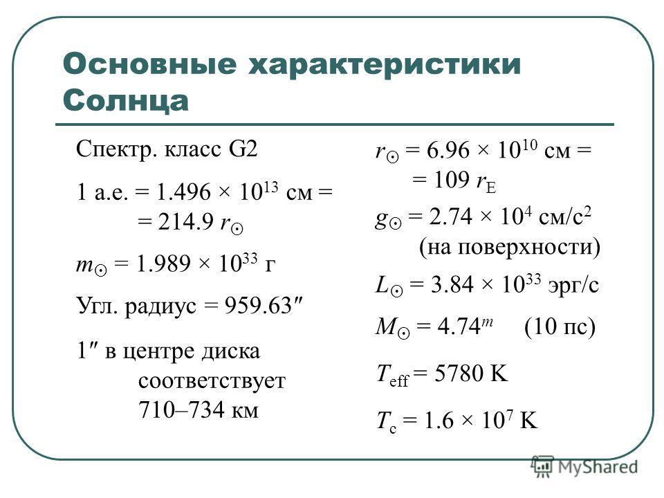 Основные характеристики Солнца Спектр. класс G2 1 а.е. = 1.496 × 10 13 см = = 214.9 r m = 1.989 × 10 33 г Угл. радиус = 959.63 1 в центре диска соответствует 710–734 км r = 6.96 × 10 10 см = = 109 r E g = 2.74 × 10 4 см/с 2 (на поверхности) L = 3.84