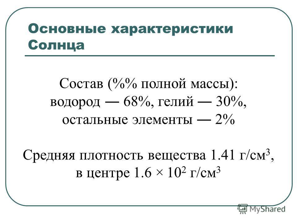 Основные характеристики Солнца Состав (% полной массы): водород 68%, гелий 30%, остальные элементы 2% Средняя плотность вещества 1.41 г/см 3, в центре 1.6 × 10 2 г/см 3