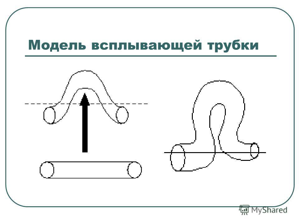 Модель всплывающей трубки