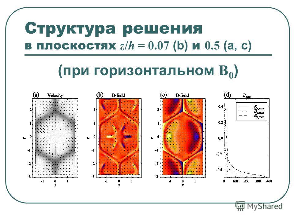 Структура решения в плоскостях z/h = 0.07 (b) и 0.5 (a, c) (при горизонтальном B 0 )