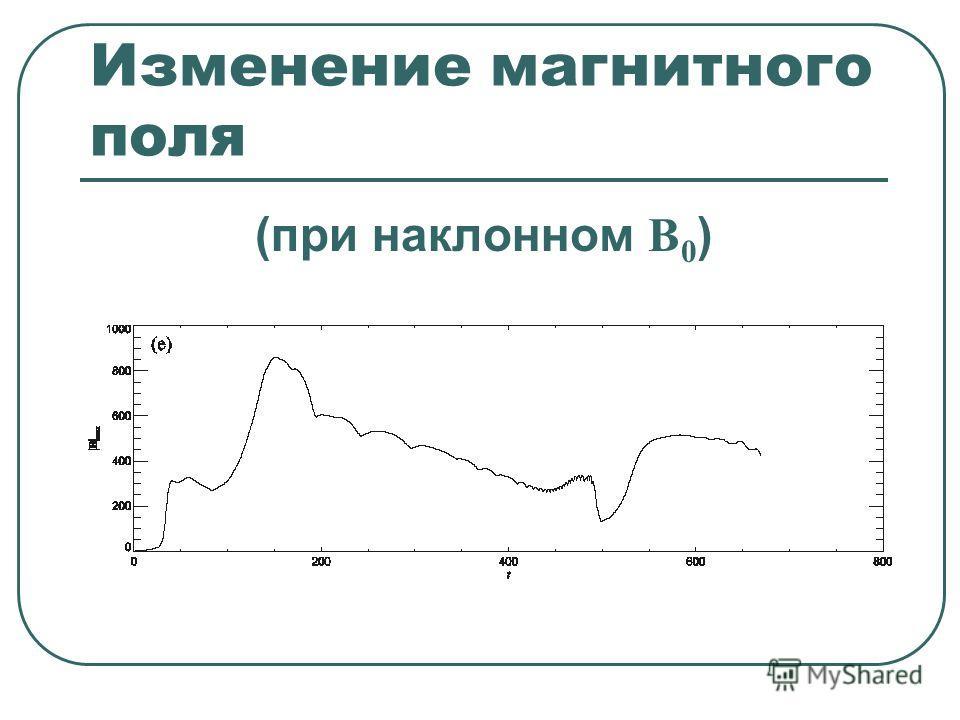 Изменение магнитного поля (при наклонном B 0 )