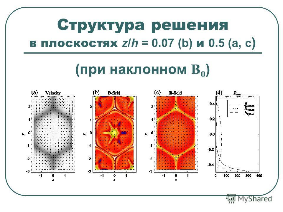 Структура решения в плоскостях z/h = 0.07 (b) и 0.5 (a, c ) (при наклонном B 0 )