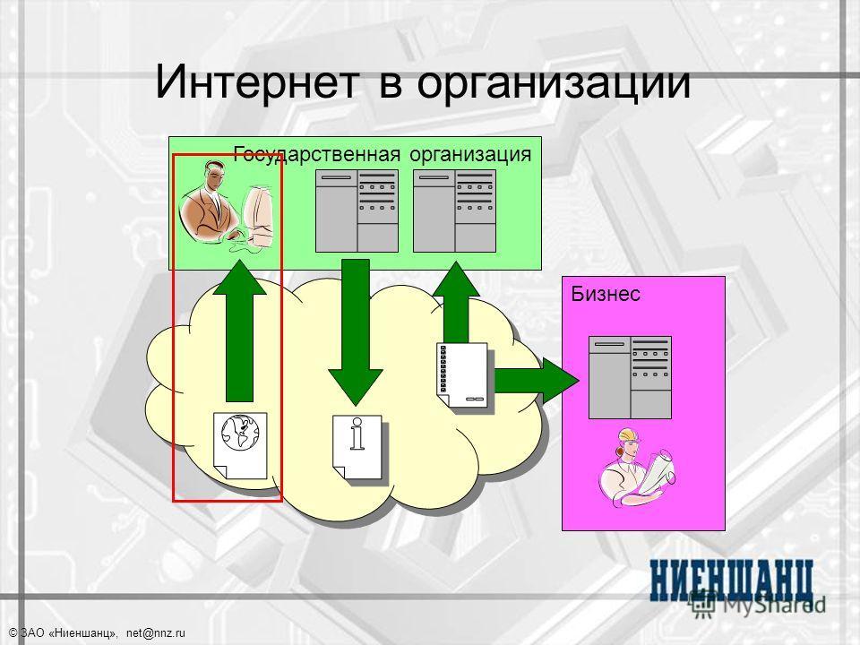 © ЗАО «Ниеншанц», net@nnz.ru Интернет в организации Государственная организация Бизнес