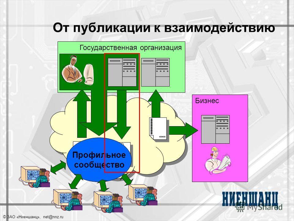 © ЗАО «Ниеншанц», net@nnz.ru От публикации к взаимодействию Государственная организация Бизнес Профильное сообщество
