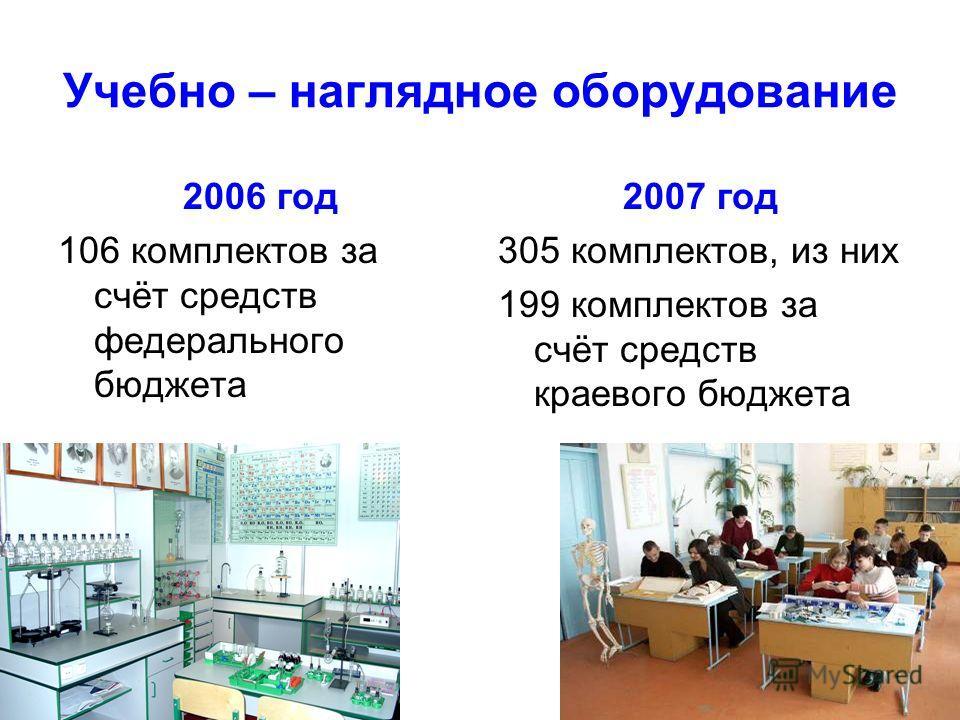 Учебно – наглядное оборудование 2006 год 106 комплектов за счёт средств федерального бюджета 2007 год 305 комплектов, из них 199 комплектов за счёт средств краевого бюджета