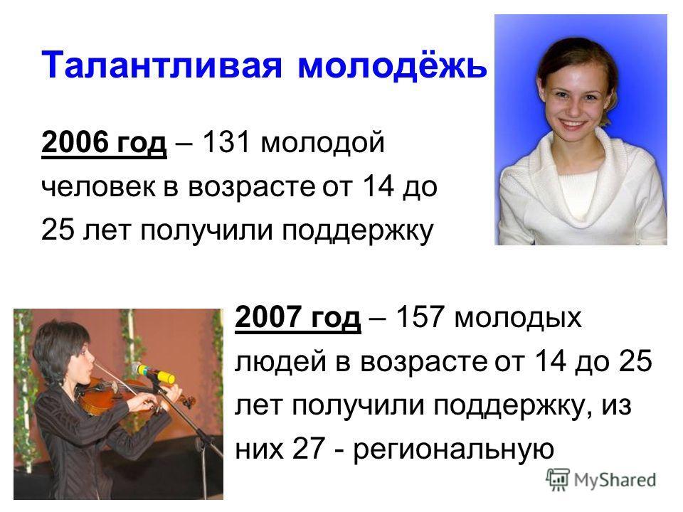Талантливая молодёжь 2006 год – 131 молодой человек в возрасте от 14 до 25 лет получили поддержку 2007 год – 157 молодых людей в возрасте от 14 до 25 лет получили поддержку, из них 27 - региональную