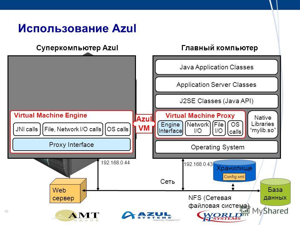 10 Operating System Virtual Machine Engine Главный компьютер JNI calls Использование Azul Virtual Machine Proxy Java Application Classes J2SE Classes (Java API) Суперкомпьютер Azul File, Network I/O calls Proxy Interface Web сервер Сеть Engine Interf