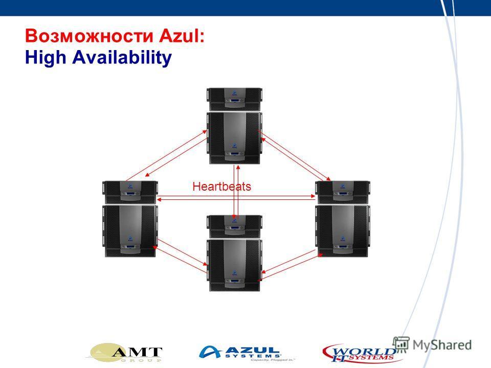 Возможности Azul: High Availability Heartbeats