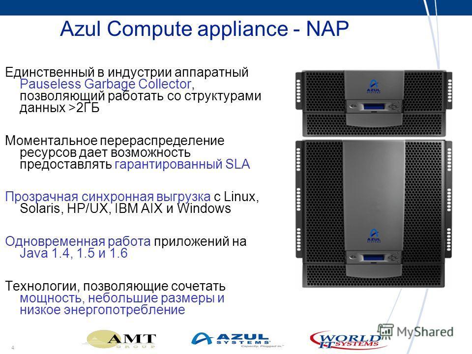 Единственный в индустрии аппаратный Pauseless Garbage Collector, позволяющий работать со структурами данных >2ГБ Моментальное перераспределение ресурсов дает возможность предоставлять гарантированный SLA Прозрачная синхронная выгрузка с Linux, Solari
