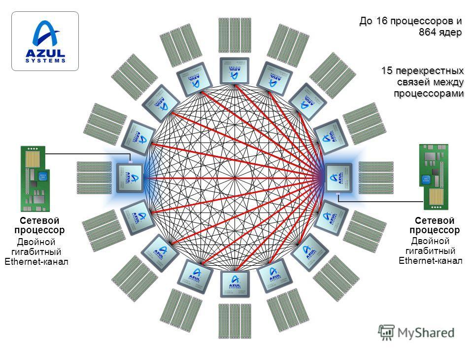 7 15 перекрестных связей между процессорами До 16 процессоров и 864 ядер Двойной гигабитный Ethernet-канал Сетевой процессор Двойной гигабитный Ethernet-канал Сетевой процессор