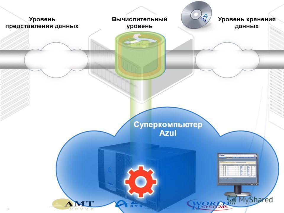 8 Azul VM Software Суперкомпьютер Azul Уровень хранения данных Уровень представления данных App Server Hosts Вычислительный уровень