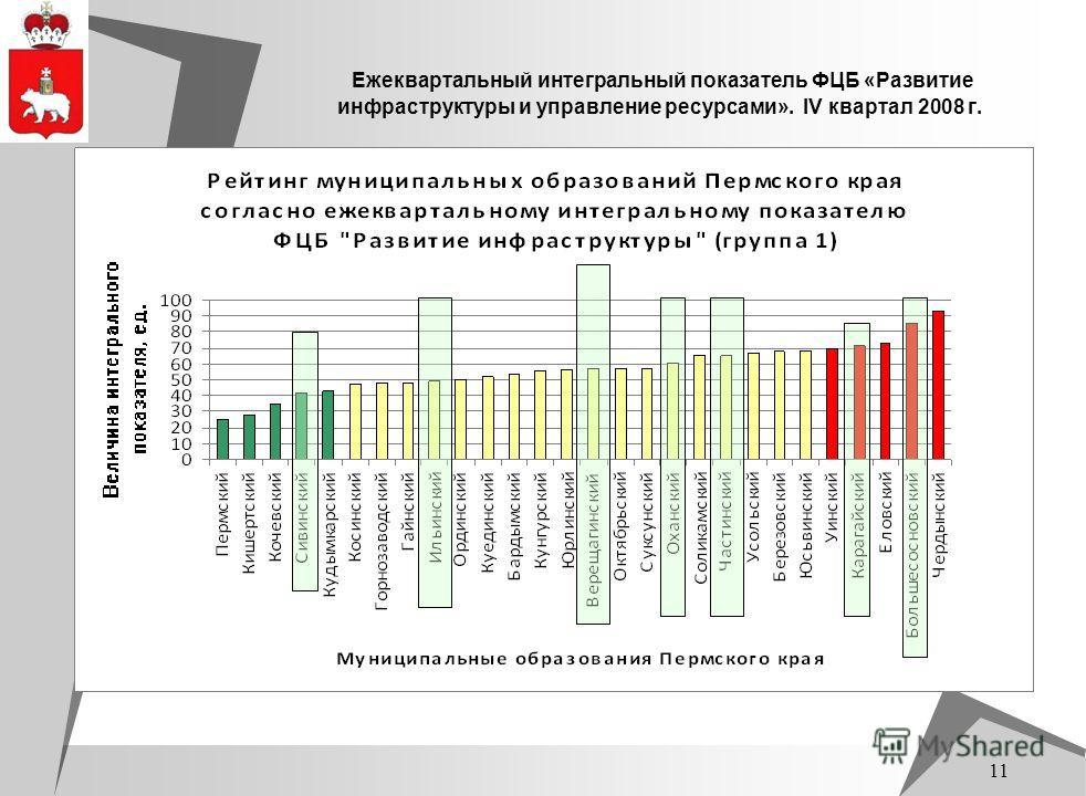 11 Ежеквартальный интегральный показатель ФЦБ «Развитие инфраструктуры и управление ресурсами». IV квартал 2008 г.