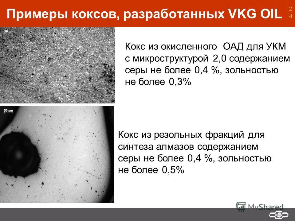 Примеры коксов, разработанных VKG OIL24 Кокс из окисленного ОАД для УКМ с микроструктурой 2,0 содержанием серы не более 0,4 %, зольностью не более 0,3% Кокс из резольных фракций для синтеза алмазов содержанием серы не более 0,4 %, зольностью не более