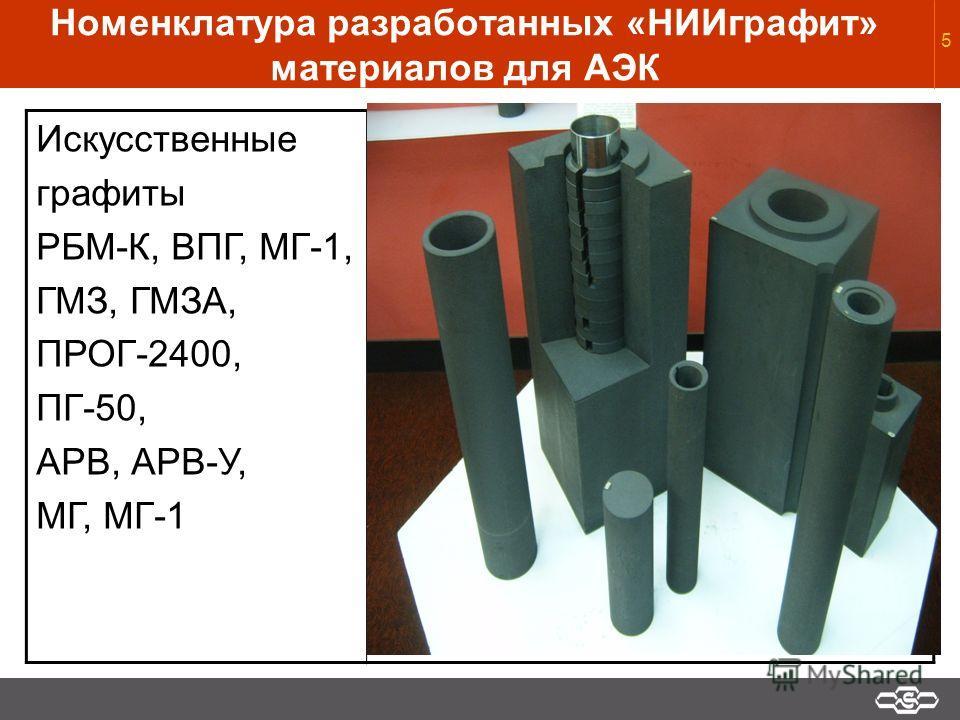 5 Номенклатура разработанных «НИИграфит» материалов для АЭК Искусственные графиты РБМ-К, ВПГ, МГ-1, ГМЗ, ГМЗА, ПРОГ-2400, ПГ-50, АРВ, АРВ-У, МГ, МГ-1
