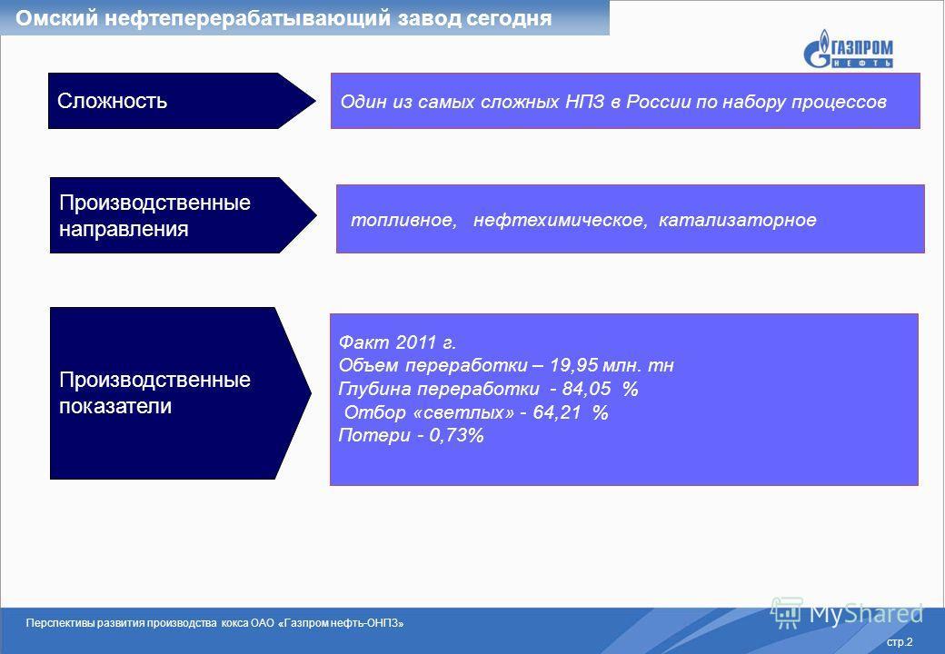 Сложность Один из самых сложных НПЗ в России по набору процессов Производственные направления топливное, нефтехимическое, катализаторное Производственные показатели Факт 2011 г. Объем переработки – 19,95 млн. тн Глубина переработки - 84,05 % Отбор «с