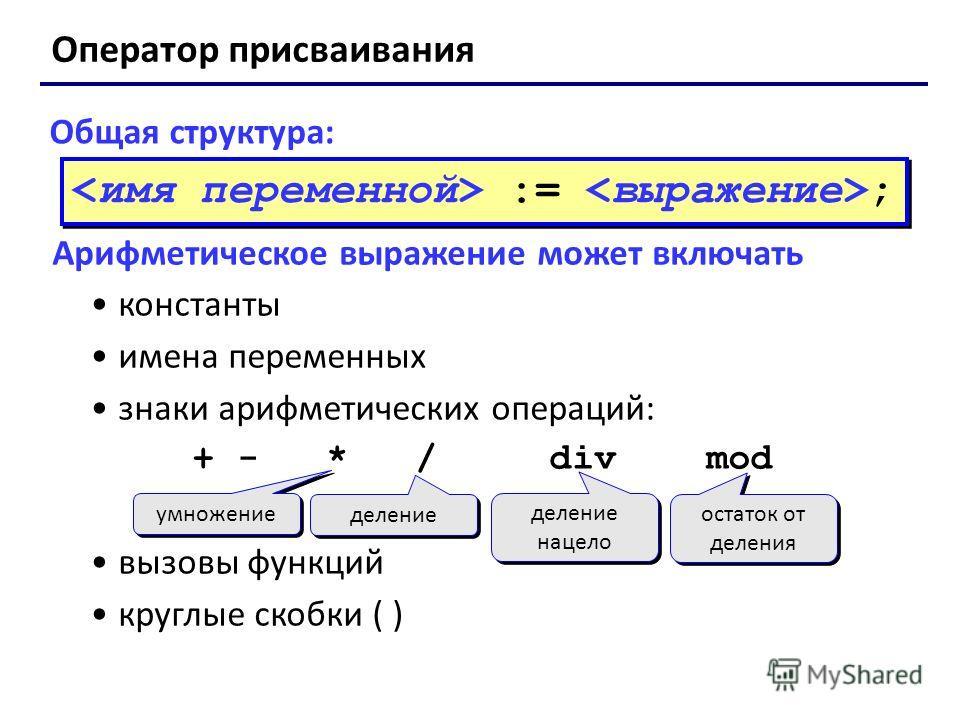 Оператор присваивания Общая структура: Арифметическое выражение может включать константы имена переменных знаки арифметических операций: + - * / div mod вызовы функций круглые скобки ( ) умножение деление деление нацело остаток от деления := ;