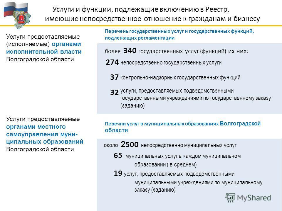 Услуги и функции, подлежащие включению в Реестр, имеющие непосредственное отношение к гражданам и бизнесу Услуги предоставляемые (исполняемые) органами исполнительной власти Волгоградской области Услуги предоставляемые органами местного самоуправлени