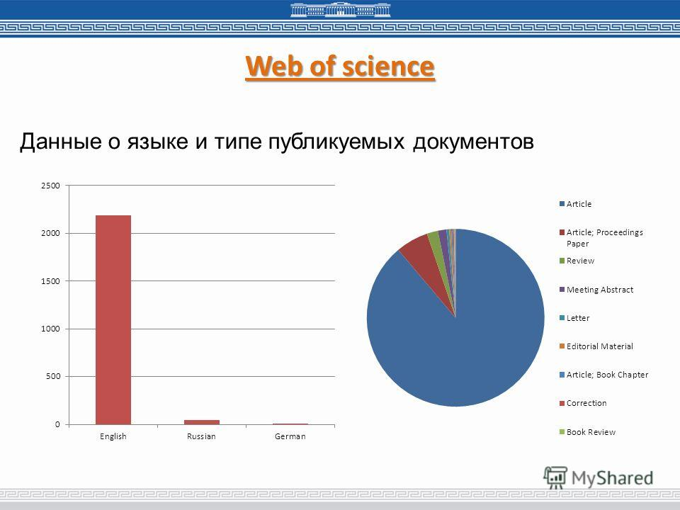 Web of science Данные о языке и типе публикуемых документов