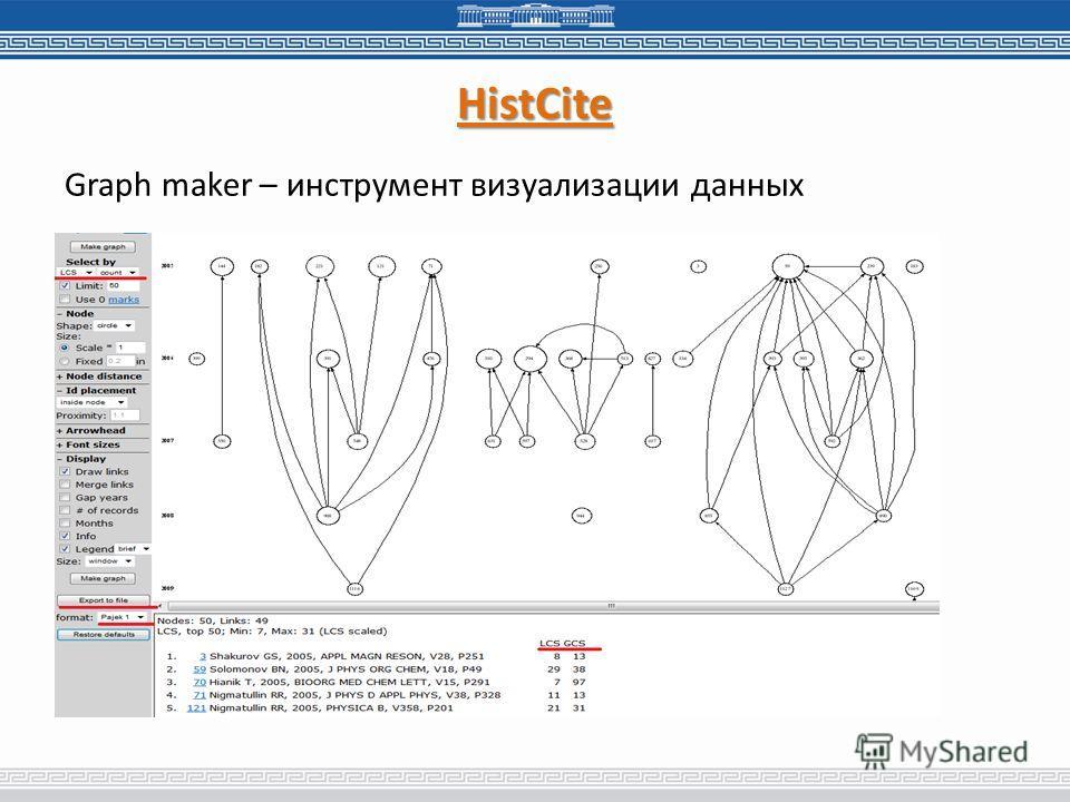HistCite Graph maker – инструмент визуализации данных
