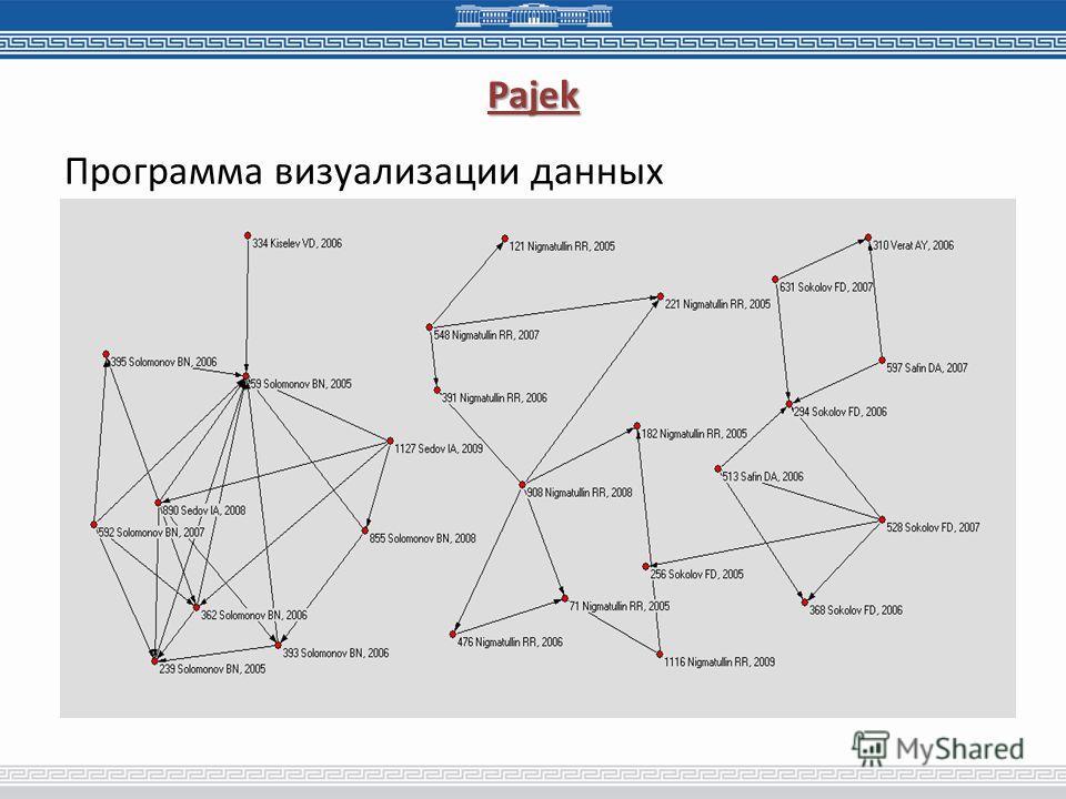 Pajek Программа визуализации данных