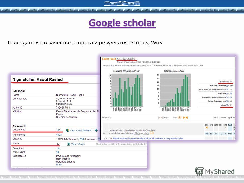 Google scholar Те же данные в качестве запроса и результаты: Scopus, WoS