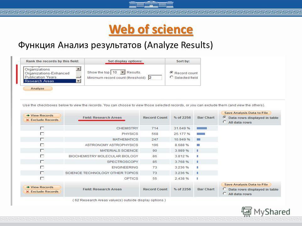 Web of science Функция Анализ результатов (Analyze Results)