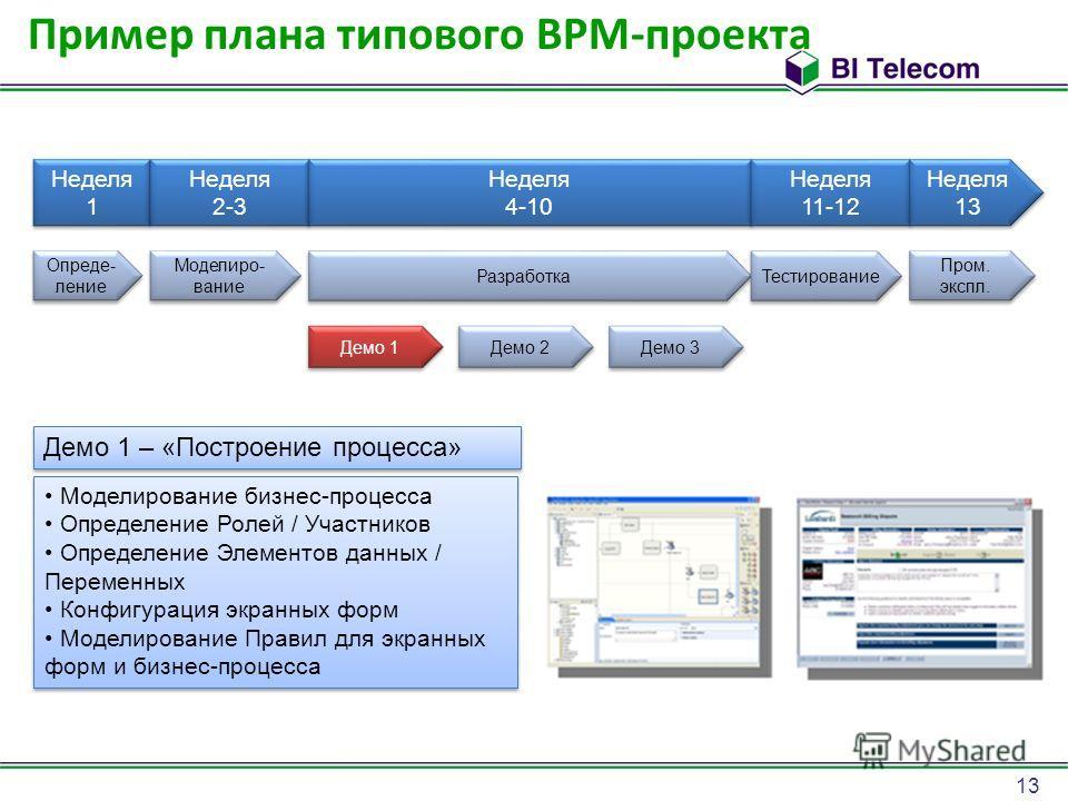 13 Пример плана типового BPM-проекта Неделя 1 Неделя 2-3 Неделя 4-10 Неделя 11-12 Неделя 13 Неделя 13 Опреде- ление Моделиро- вание Разработка Тестирование Пром. экспл. Пром. экспл. Демо 1 Демо 2 Демо 3 Демо 1 – «Построение процесса» Моделирование би