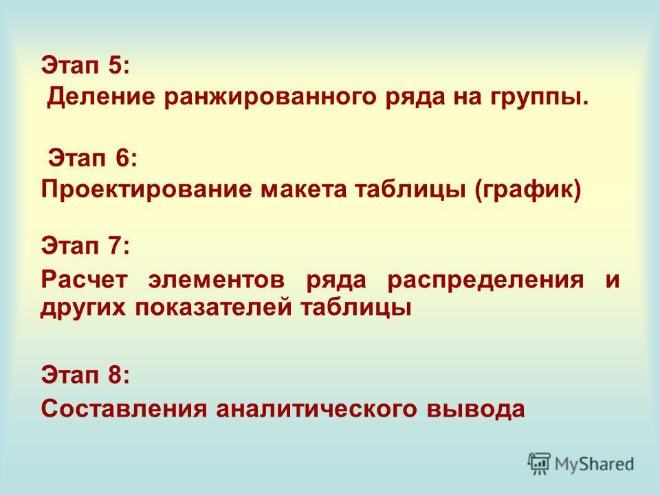 Этап 7: Расчет элементов ряда распределения и других показателей таблицы Этап 8: Составления аналитического вывода Этап 5: Деление ранжированного ряда на группы. Этап 6: Проектирование макета таблицы (график)