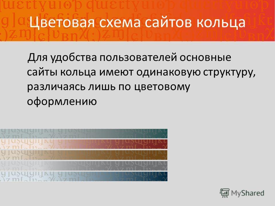 Цветовая схема сайтов кольца Для удобства пользователей основные сайты кольца имеют одинаковую структуру, различаясь лишь по цветовому оформлению