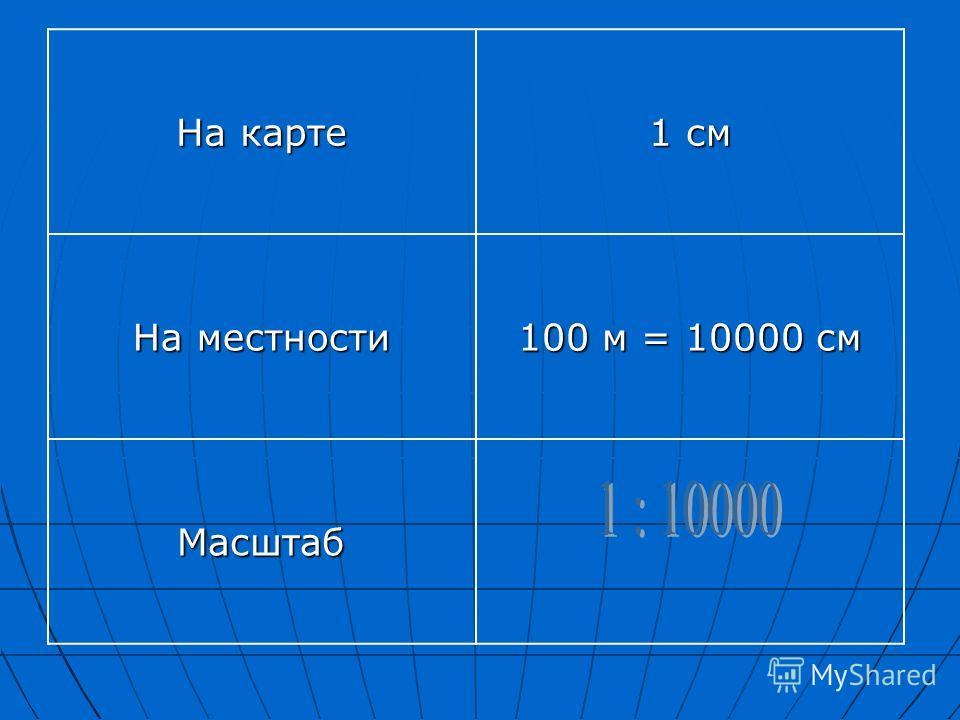 На карте 1 см На местности 100 м = 10000 см Масштаб