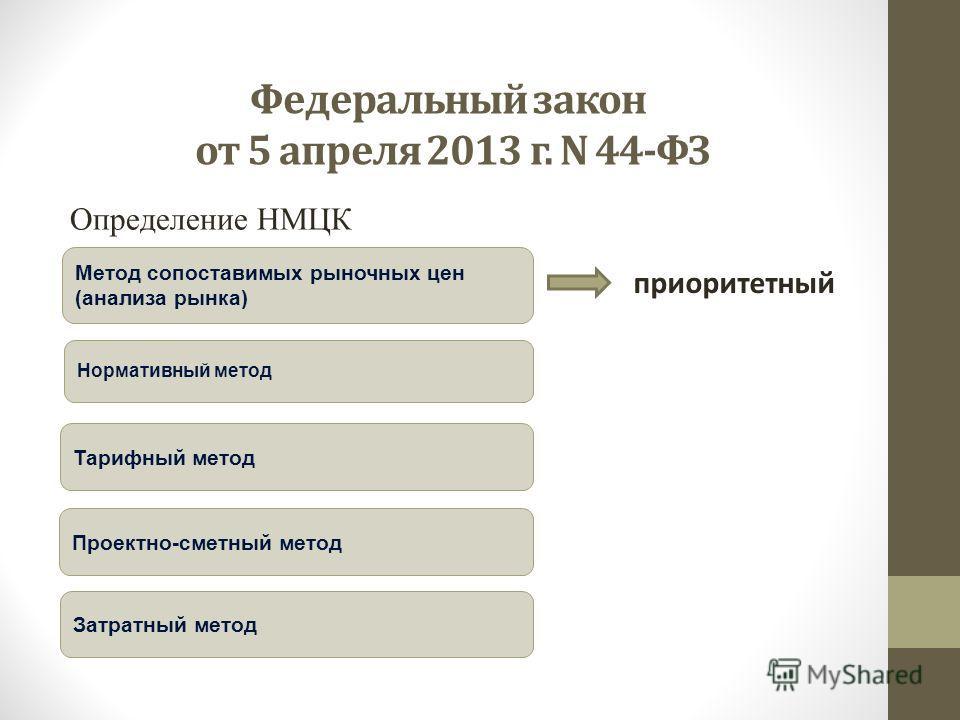 Федеральный закон от 5 апреля 2013 г. N 44-ФЗ Определение НМЦК Метод сопоставимых рыночных цен (анализа рынка) Нормативный метод Тарифный метод Проектно-сметный метод Затратный метод приоритетный