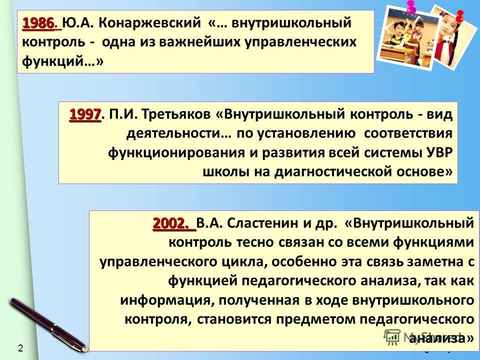 www.themegallery.com 2 1986 1986. Ю.А. Конаржевский «… внутришкольный контроль - одна из важнейших управленческих функций…» 1997 1997. П.И. Третьяков «Внутришкольный контроль - вид деятельности… по установлению соответствия функционирования и развити