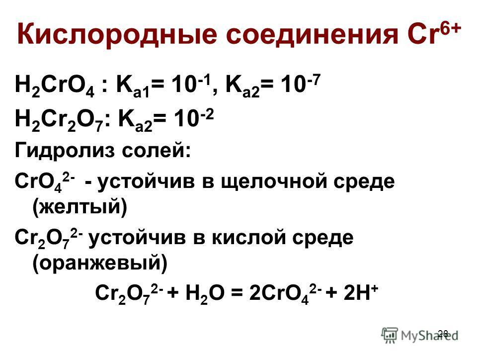 28 Кислородные соединения Cr 6+ H 2 CrO 4 : K a1 = 10 -1, K a2 = 10 -7 H 2 Cr 2 O 7 : K a2 = 10 -2 Гидролиз солей: CrO 4 2- - устойчив в щелочной среде (желтый) Cr 2 O 7 2- устойчив в кислой среде (оранжевый) Cr 2 O 7 2- + H 2 O = 2CrO 4 2- + 2H +