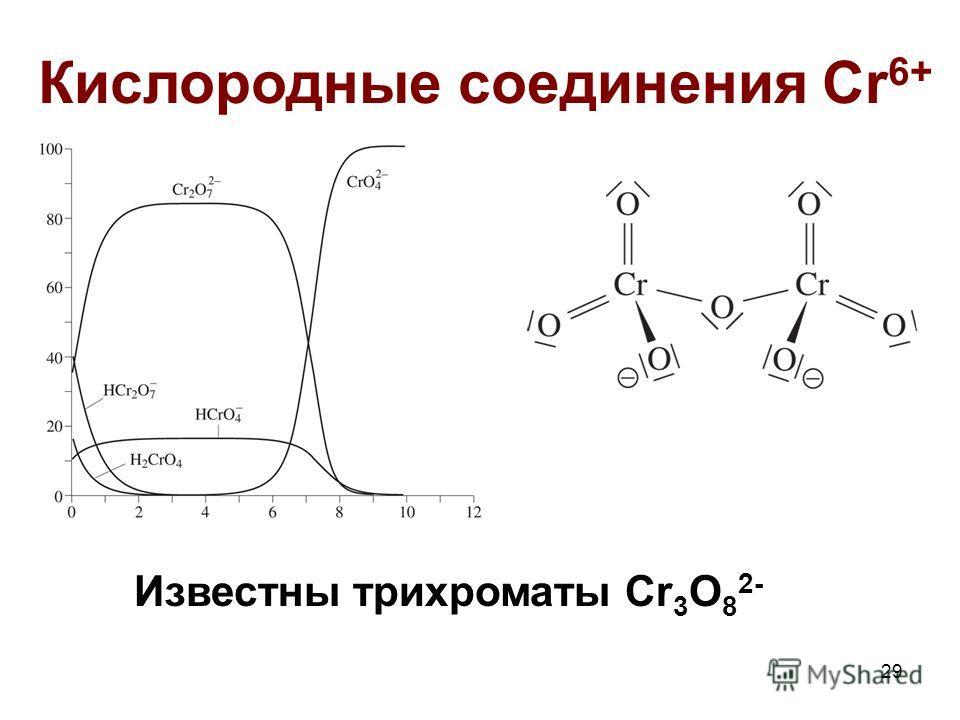 29 Известны трихроматы Cr 3 O 8 2- Кислородные соединения Cr 6+