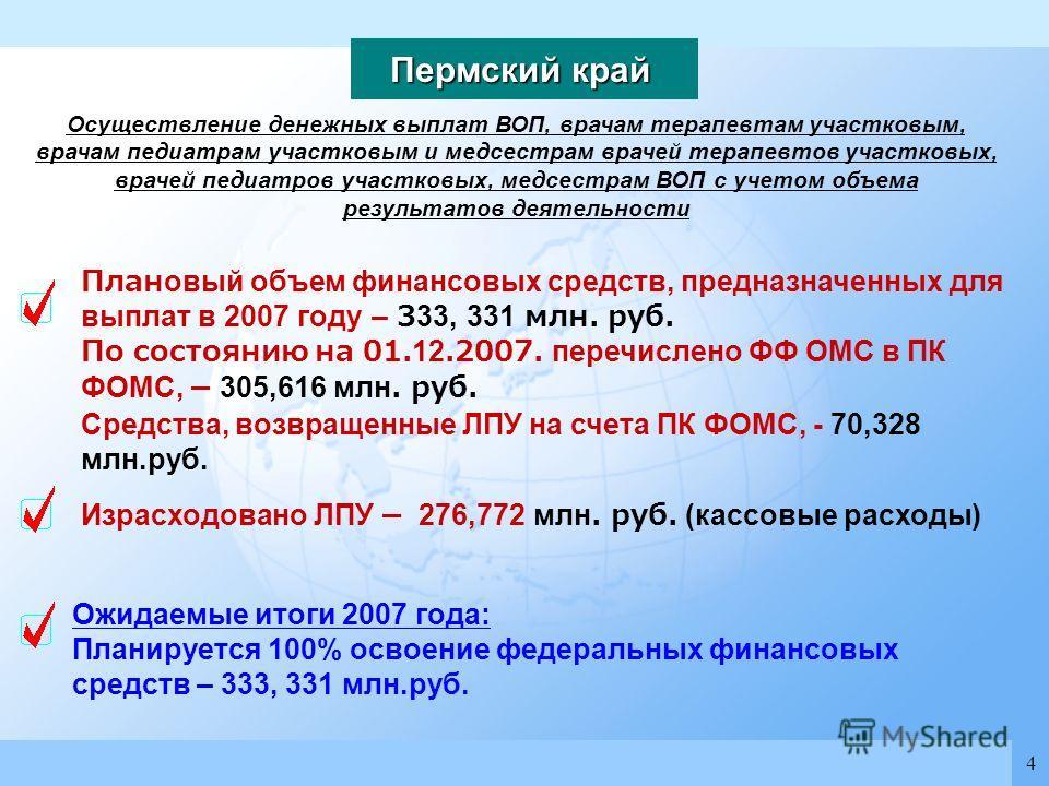 Always the best solution www.shimadzu.com SHIMADZU Н.Новгород, Кортиков Владимир shimsnn@hotbox.ru 4 Плановый объем финансовых средств, предназначенных для выплат в 2007 году – 333, 331 млн. руб. По состоянию на 01.12.2007. перечислено ФФ ОМС в ПК ФО