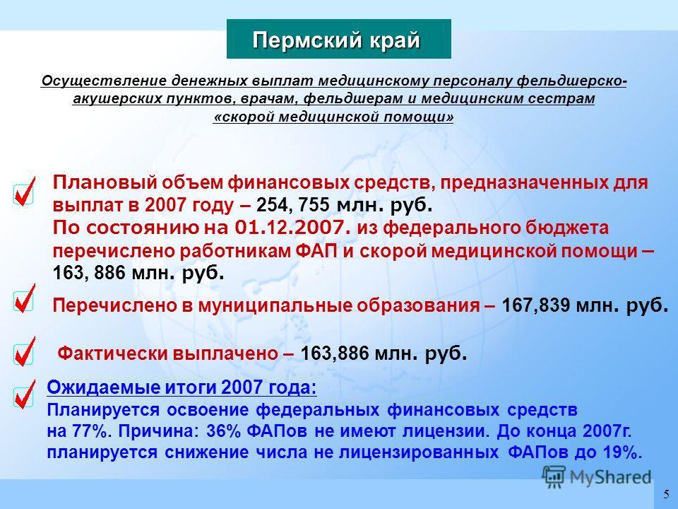 Always the best solution www.shimadzu.com SHIMADZU Н.Новгород, Кортиков Владимир shimsnn@hotbox.ru 5 Плановый объем финансовых средств, предназначенных для выплат в 2007 году – 254, 755 млн. руб. По состоянию на 01.12.2007. из федерального бюджета пе