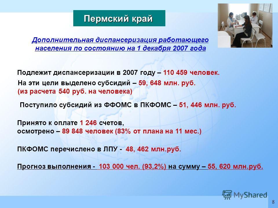 Always the best solution www.shimadzu.com SHIMADZU Н.Новгород, Кортиков Владимир shimsnn@hotbox.ru 8 Дополнительная диспансеризация работающего населения по состоянию на 1 декабря 2007 года Подлежит диспансеризации в 2007 году – 110 459 человек. На э