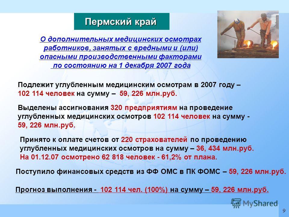 Always the best solution www.shimadzu.com SHIMADZU Н.Новгород, Кортиков Владимир shimsnn@hotbox.ru 9 О дополнительных медицинских осмотрах работников, занятых с вредными и (или) опасными производственными факторами по состоянию на 1 декабря 2007 года