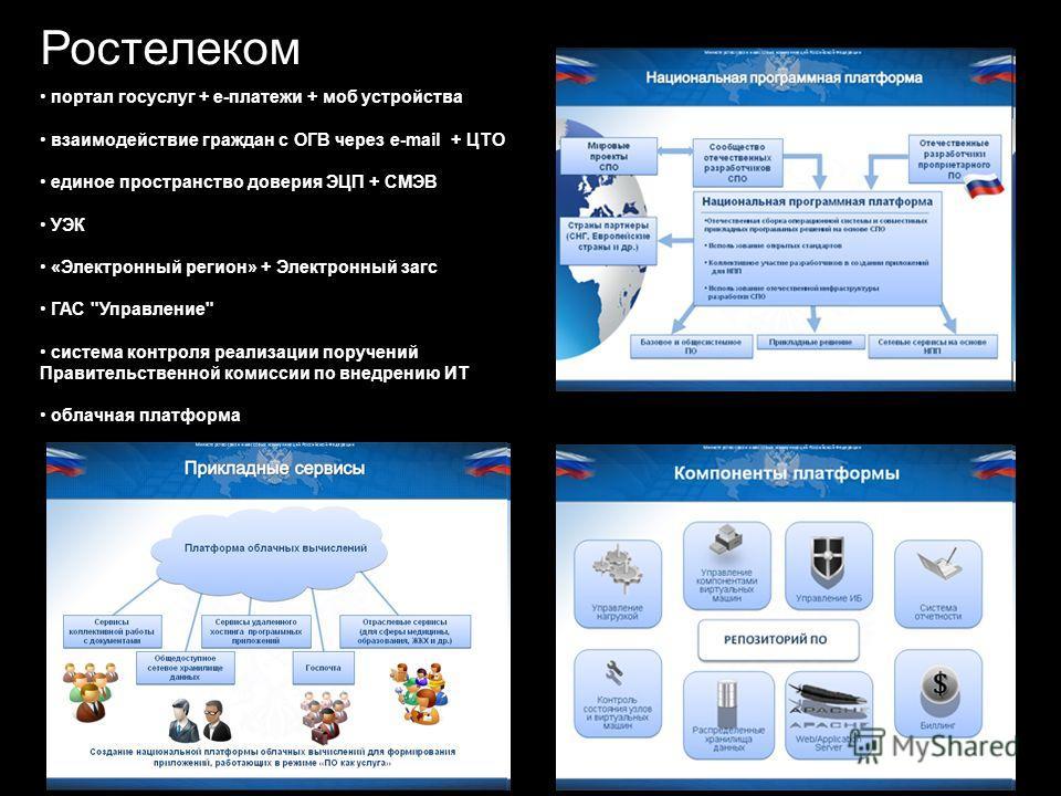 Ростелеком портал госуслуг + е-платежи + моб устройства взаимодействие граждан с ОГВ через e-mail + ЦТО единое пространство доверия ЭЦП + СМЭВ УЭК «Электронный регион» + Электронный загс ГАС