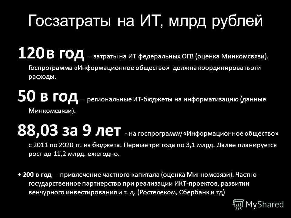 Госзатраты на ИТ, млрд рублей 120 в год – затраты на ИТ федеральных ОГВ (оценка Минкомсвязи). Госпрограмма «Информационное общество» должна координировать эти расходы. 50 в год региональные ИТ-бюджеты на информатизацию (данные Минкомсвязи). 88,03 за