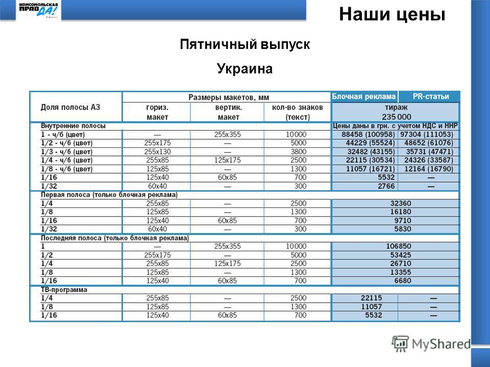 Наши цены Пятничный выпуск Украина