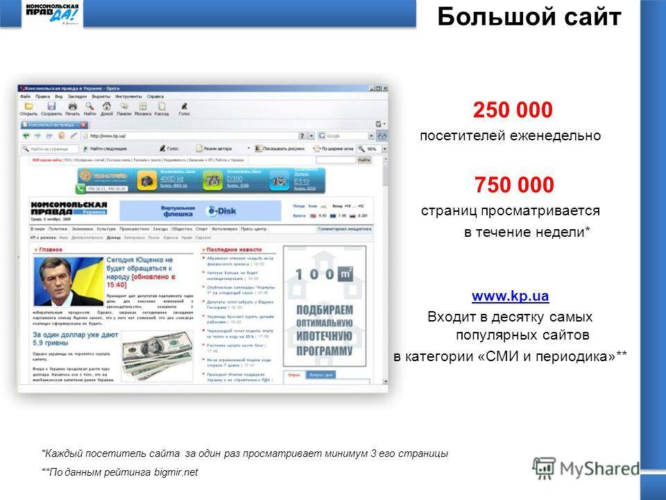 Большой сайт *Каждый посетитель сайта за один раз просматривает минимум 3 его страницы **По данным рейтинга bigmir.net 250 000 посетителей еженедельно 750 000 страниц просматривается в течение недели* www.kp.ua Входит в десятку самых популярных сайто