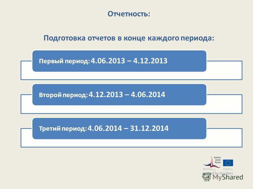 Отчетность: Подготовка отчетов в конце каждого периода: Первый период: 4.06.2013 – 4.12.2013 Второй период: 4.12.2013 – 4.06.2014 Третий период: 4.06.2014 – 31.12.2014
