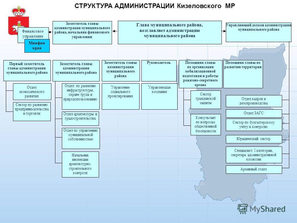 Отдел по развитию инфраструктуры