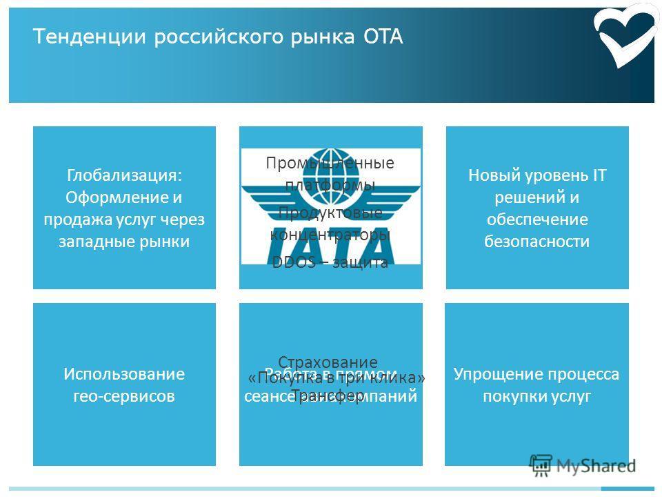 Диверсификация услуг Тенденции российского рынка OTA Глобализация: Оформление и продажа услуг через западные рынки Новый уровень IT решений и обеспечение безопасности Упрощение процесса покупки услуг Использование гео-сервисов Работа в прямом сеансе