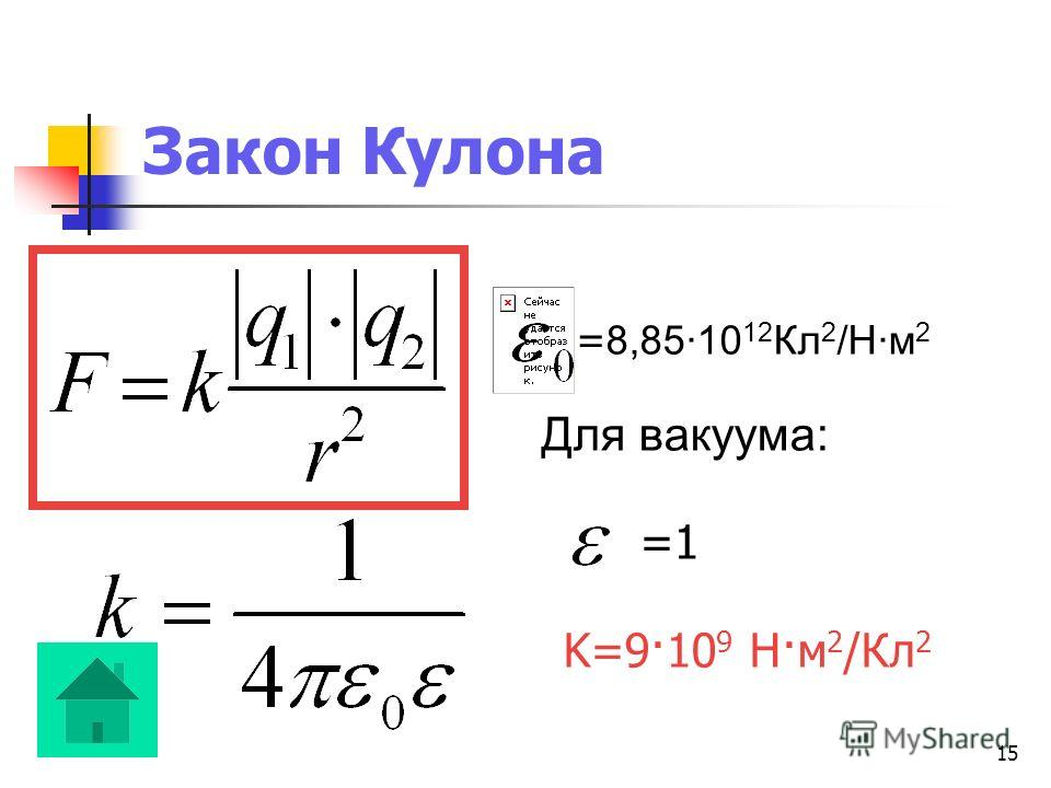 15 Закон Кулона = 8,85·10 12 Кл 2 /Н·м 2 Для вакуума: =1 K=9·10 9 Н·м 2 /Кл 2