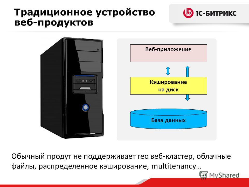 Веб-приложение Кэширование на диск База данных Традиционное устройство веб-продуктов Обычный продут не поддерживает гео веб-кластер, облачные файлы, распределенное кэширование, multitenancy…
